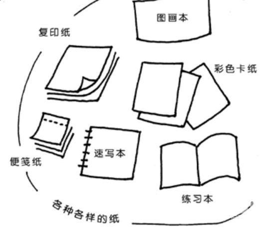 简笔画使用的纸