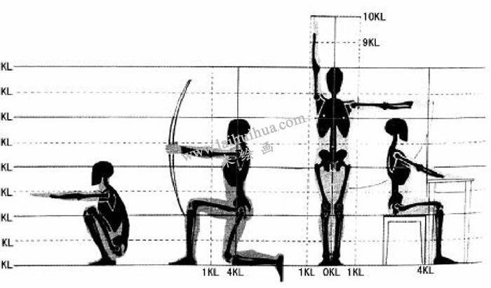 素描人体动态