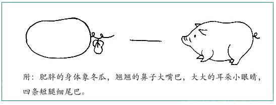 形象比喻法