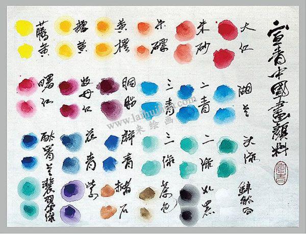 国画中使用的美术颜料有两在类型