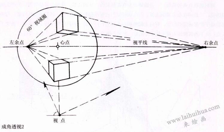 成角透视 2