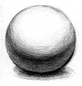 光线从正上方照射下来的圆球
