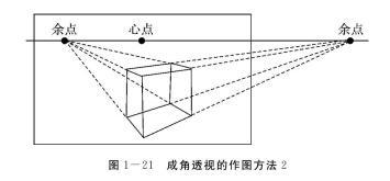 成角透视作图方法2