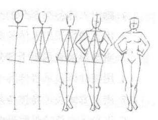 利用三角形绘制人体01