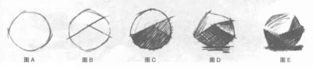 岩石边缘和表面的素描方法