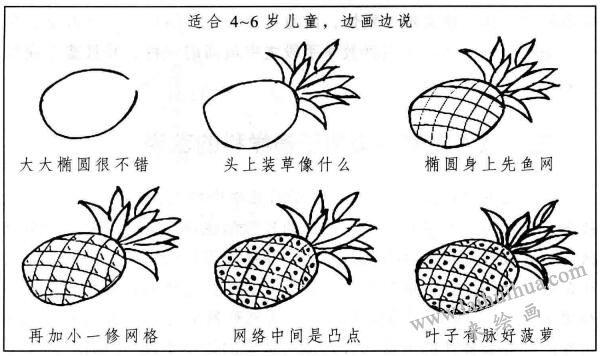 菠萝的绘画步骤