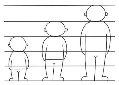 幼儿的身材比例,简笔画