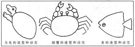 动物造型和动态,简笔画