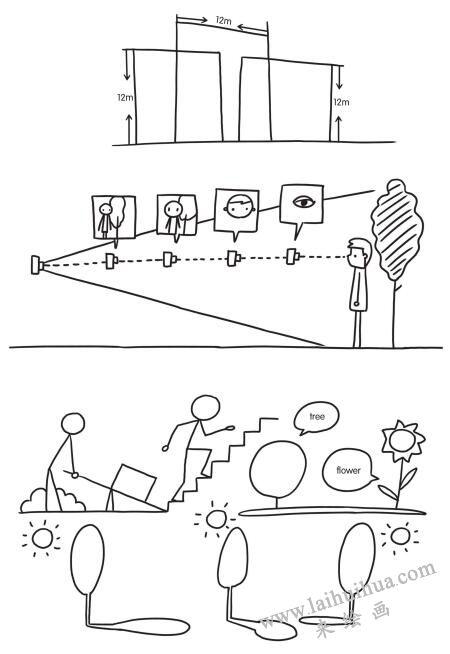 风景简笔画在教学中的运用02