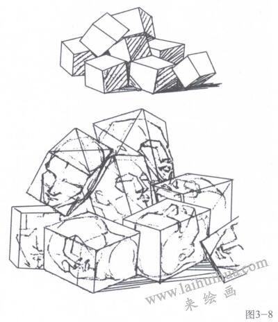 结构素描的类型:形体结构