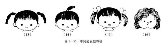 人物画法之形态的夸张表现:头发02