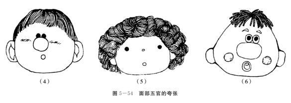 人物画法之形态的夸张表现:头部02