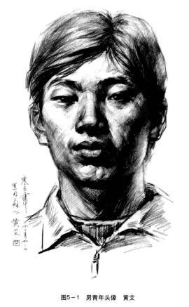 男青年头像素描