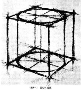 素描作画圆柱体透视方法
