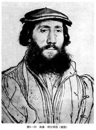 肖像素描,荷尔拜因