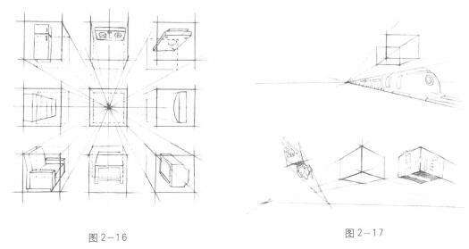 动画素描的平行透视