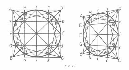 动画素描透视中的形变规律与表现方法03