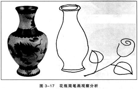 花瓶简笔画观察分析