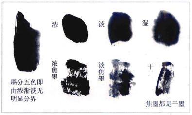 墨的使用方法