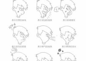卡通画中的说话圈和腹语圈的画法