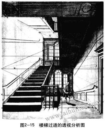 楼梯过道的透视分析