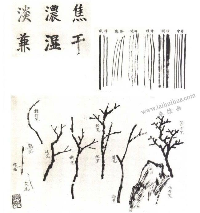 中国画的笔墨技法与执笔法(图例)
