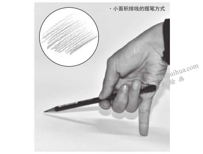 小面积排线握笔方式,图示