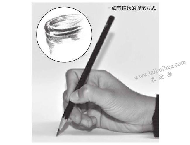细节描绘握笔方式,图示