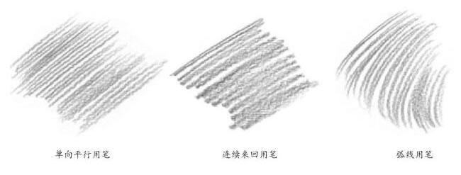 单向平行用笔(左)、连续来回用笔(中)、弧线用笔(右)