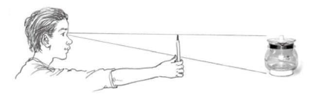 素描的测量法
