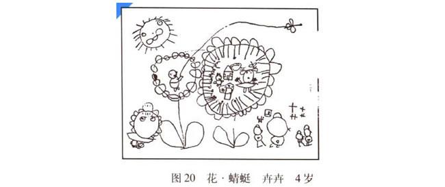 花和蜻蜓儿童画