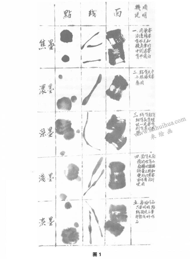 中国画笔墨
